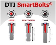 smart bolts