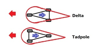 delta vs tadpole aerodynamics