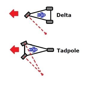 delta vs tadpole steering