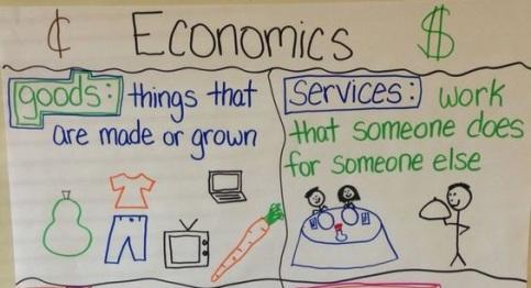 goods vs services
