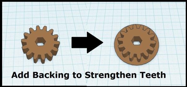 backing_stronger_teeth