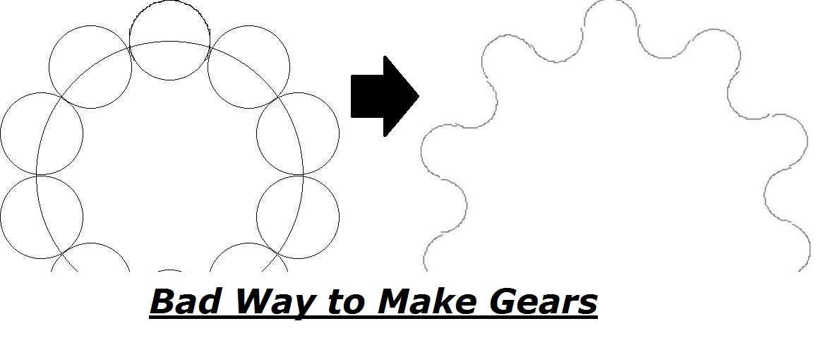 image relating to Printable Gears named A Convenient Advisor toward FDM 3D Printing Gears EngineerDog