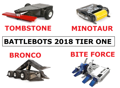Battlebots_Tier_one