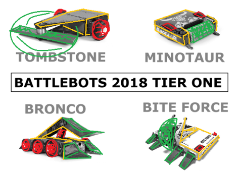 Battlebots_Tier_one_Colored