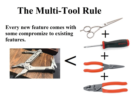 The multi-tool Rule.jpg